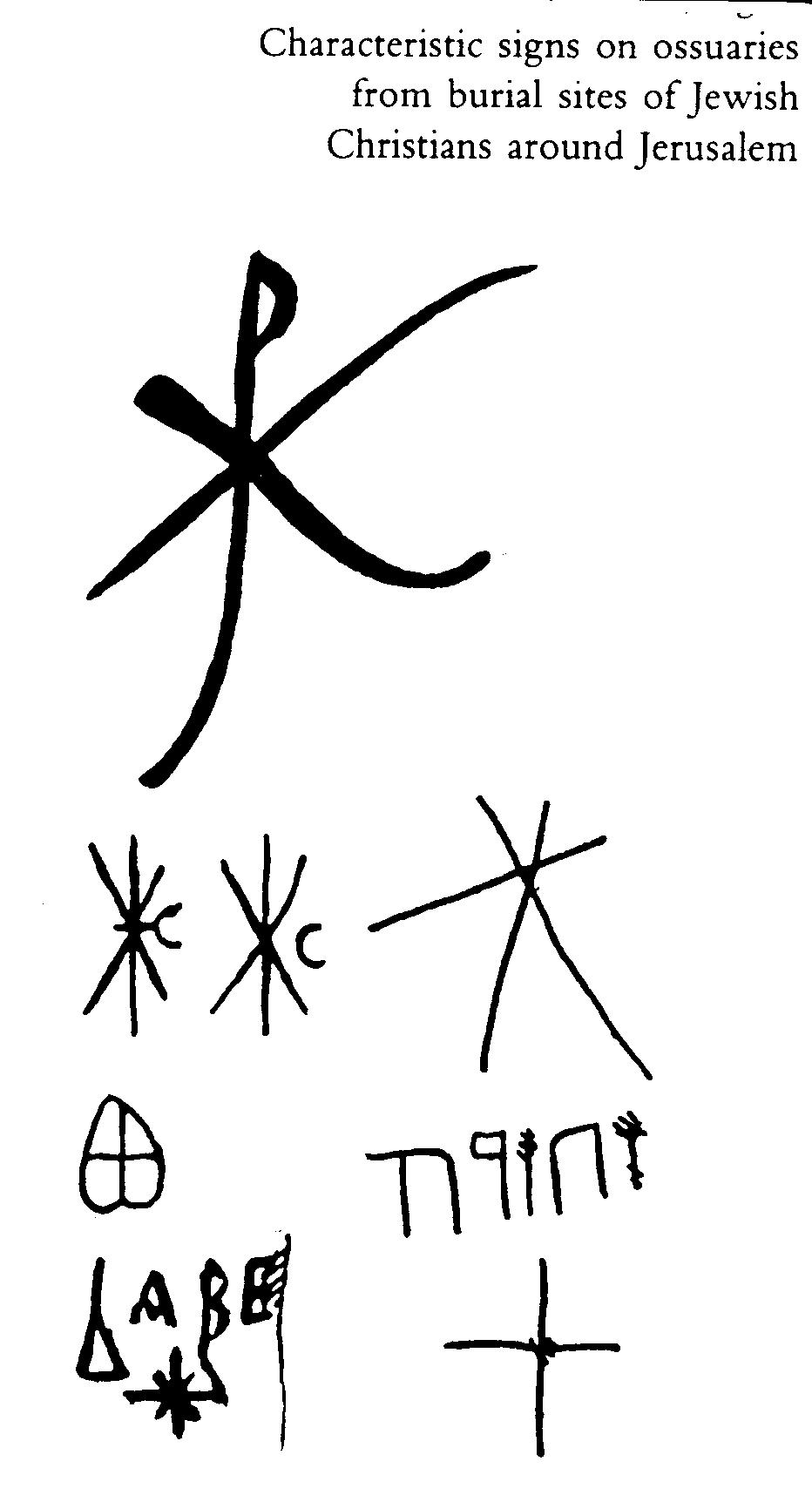Xpgrafitig examples of the first two letters of christ xp and the hebrew tetragrameton yhwh inscribed on first century ossuaries in jerusalem biocorpaavc Image collections